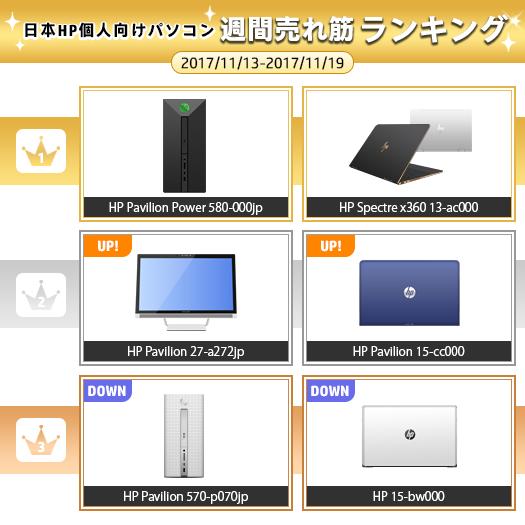 525_HPパソコン売れ筋ランキング_171119_01a