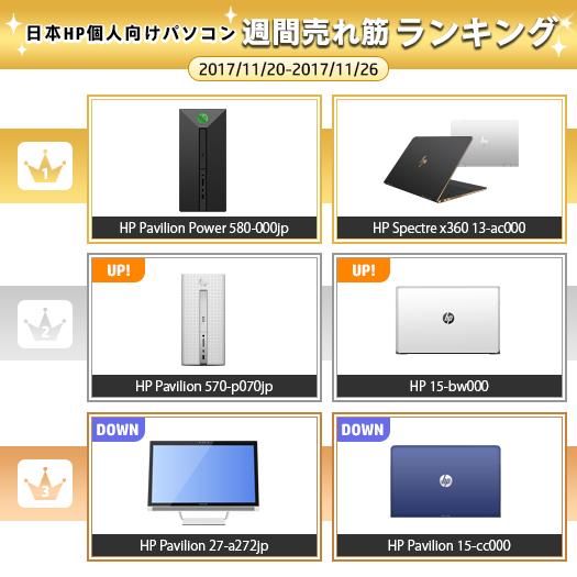 525_HPパソコン売れ筋ランキング_171126_01a