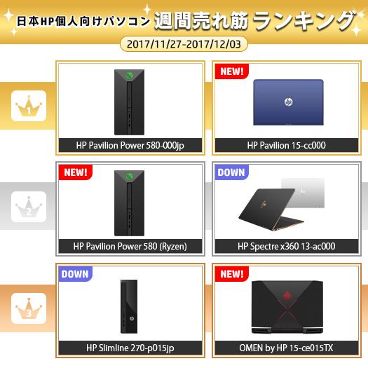 525_HPパソコン売れ筋ランキング_171203_01a