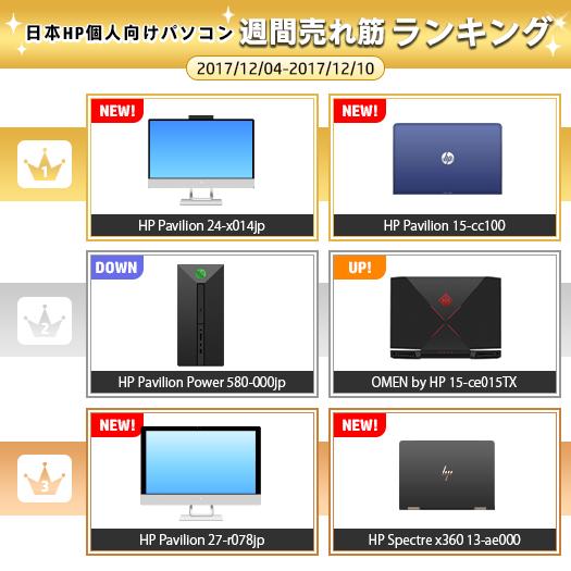 525_HPパソコン売れ筋ランキング_171210_01a
