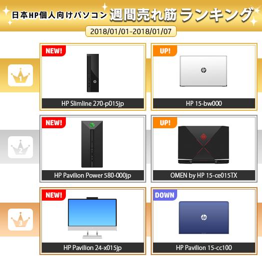 525_HPパソコン売れ筋ランキング_180107_01a
