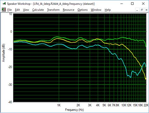 LR4_3k_Directivity