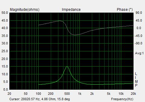 TW_Impedance480