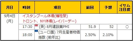 経済指標20170904
