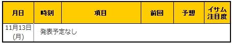 経済指標20171113