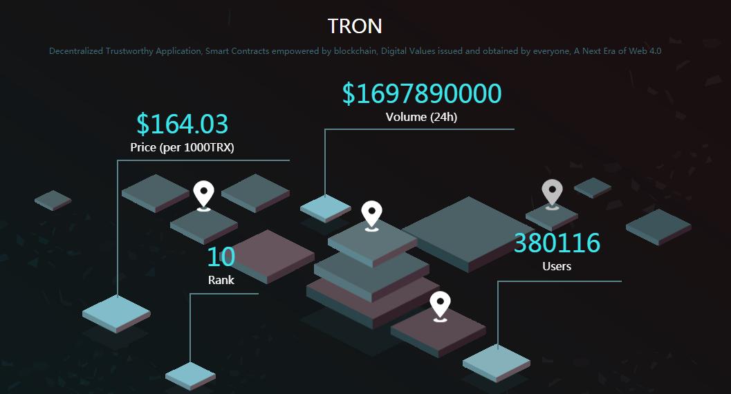 【TRX】話題沸騰の仮想通貨TRONとは~まだまだ伸びるぞ!~