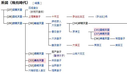 asukajidaino.jpg