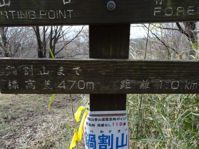 分岐の標識