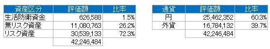 資産別(2018.10)