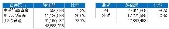 資産別(2018.11)