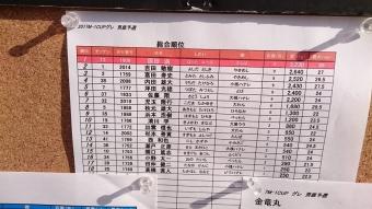 2017.10.8 M-1 男鹿 リザルト