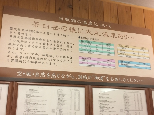 大丸温泉旅館温泉分析表