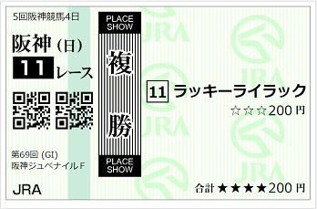 投資競馬_阪神