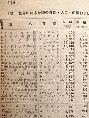 帝国書院地図統計調査1712