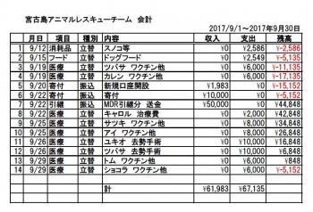 2017年9月会計報告