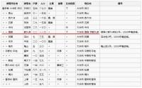 20171119_044357_douwachikucom-wiki-ehime-tokumori.jpg