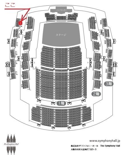 4 座席位置