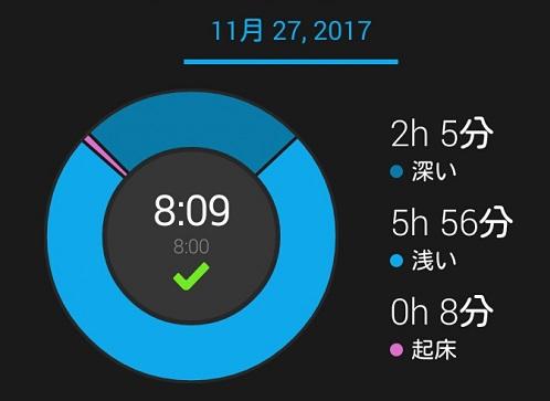 18 睡眠状況 山行の日~翌日