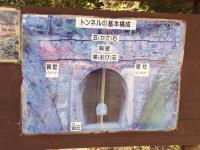 20181127篠ノ井線廃線跡30