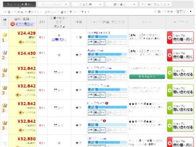 価格.com K712 サウンドハウス 最安