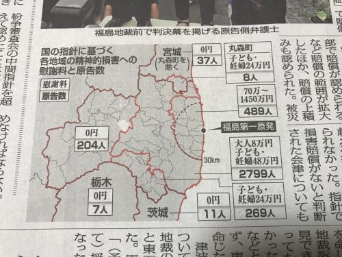 【原発訴訟(福島地裁)】・3