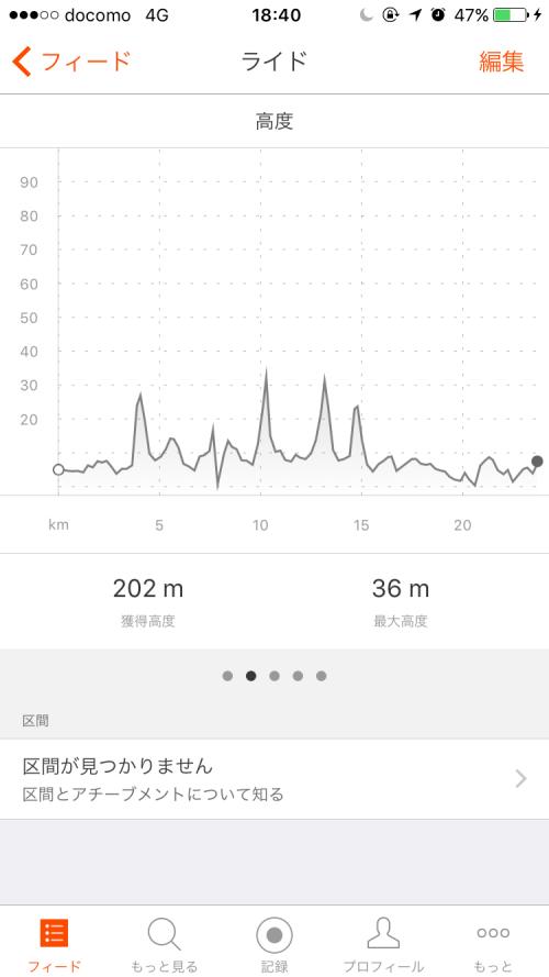 【2017.11.17】通勤とstrava・10