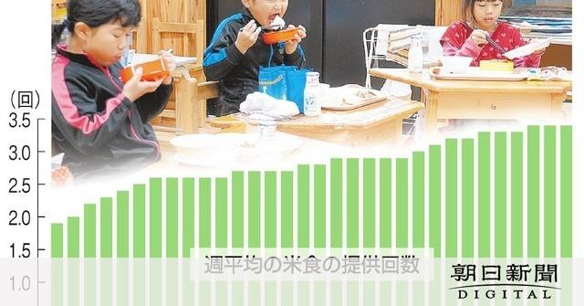 給食 学校給食 パン コッペパン 米食