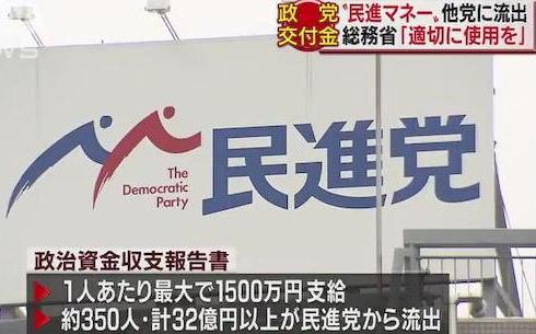 政党交付金 政党助成金 民進党 政治資金 税金