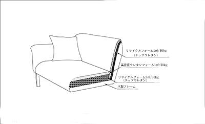 SS002剖切图日本語差し替え2