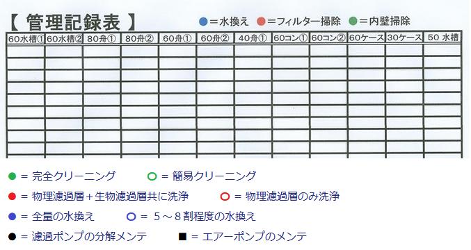 管理記録表・チェックリスト