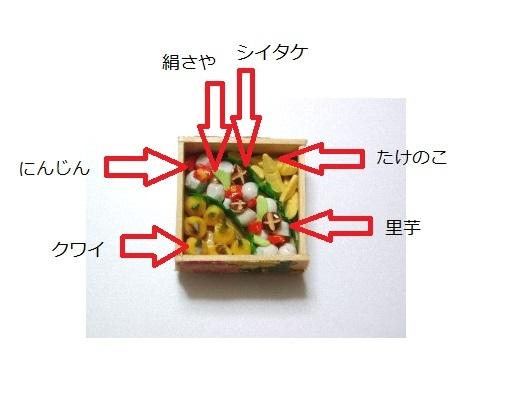 r料理の解説