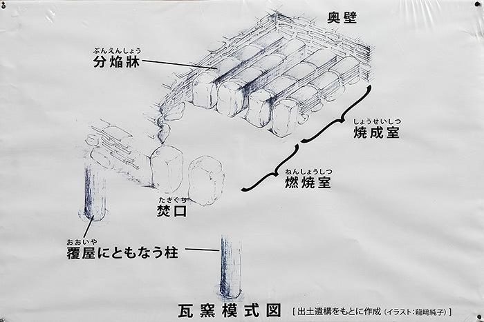 興福寺旧境内 瓦窯跡群3