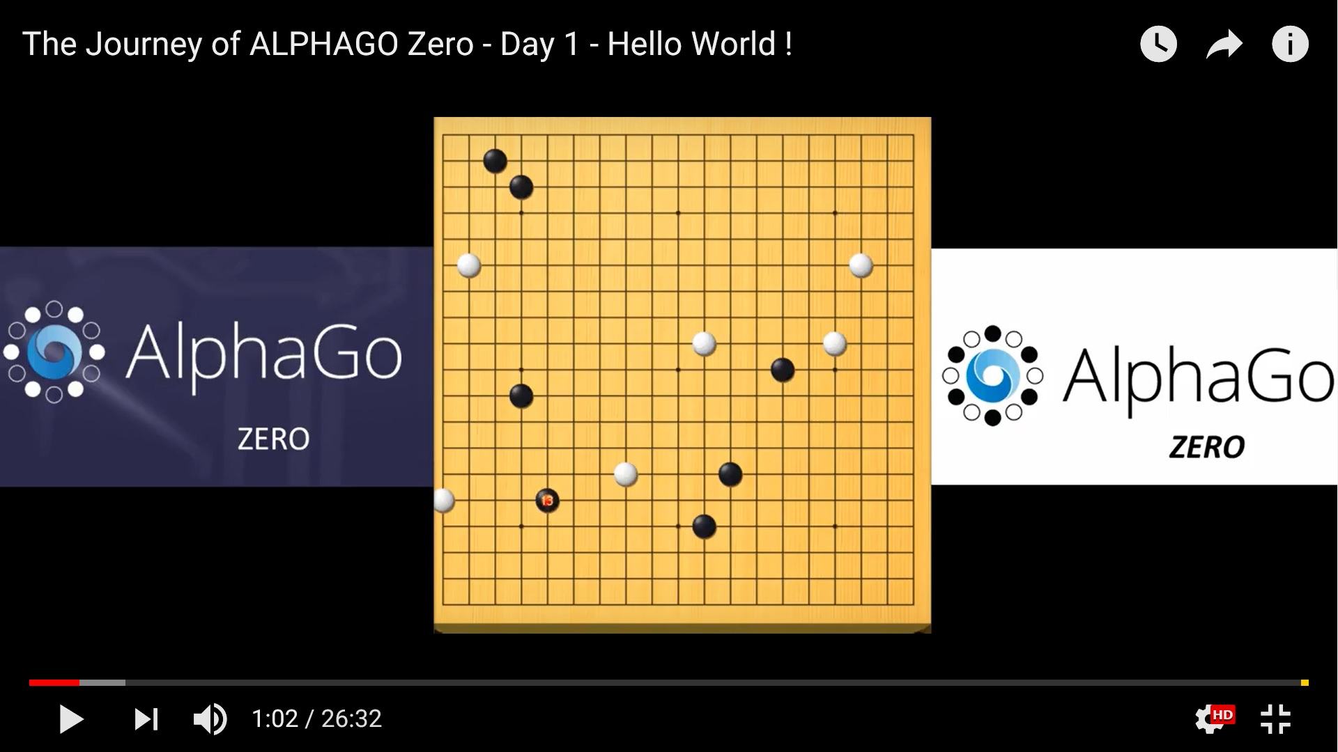 AlphaGo ZERO 1