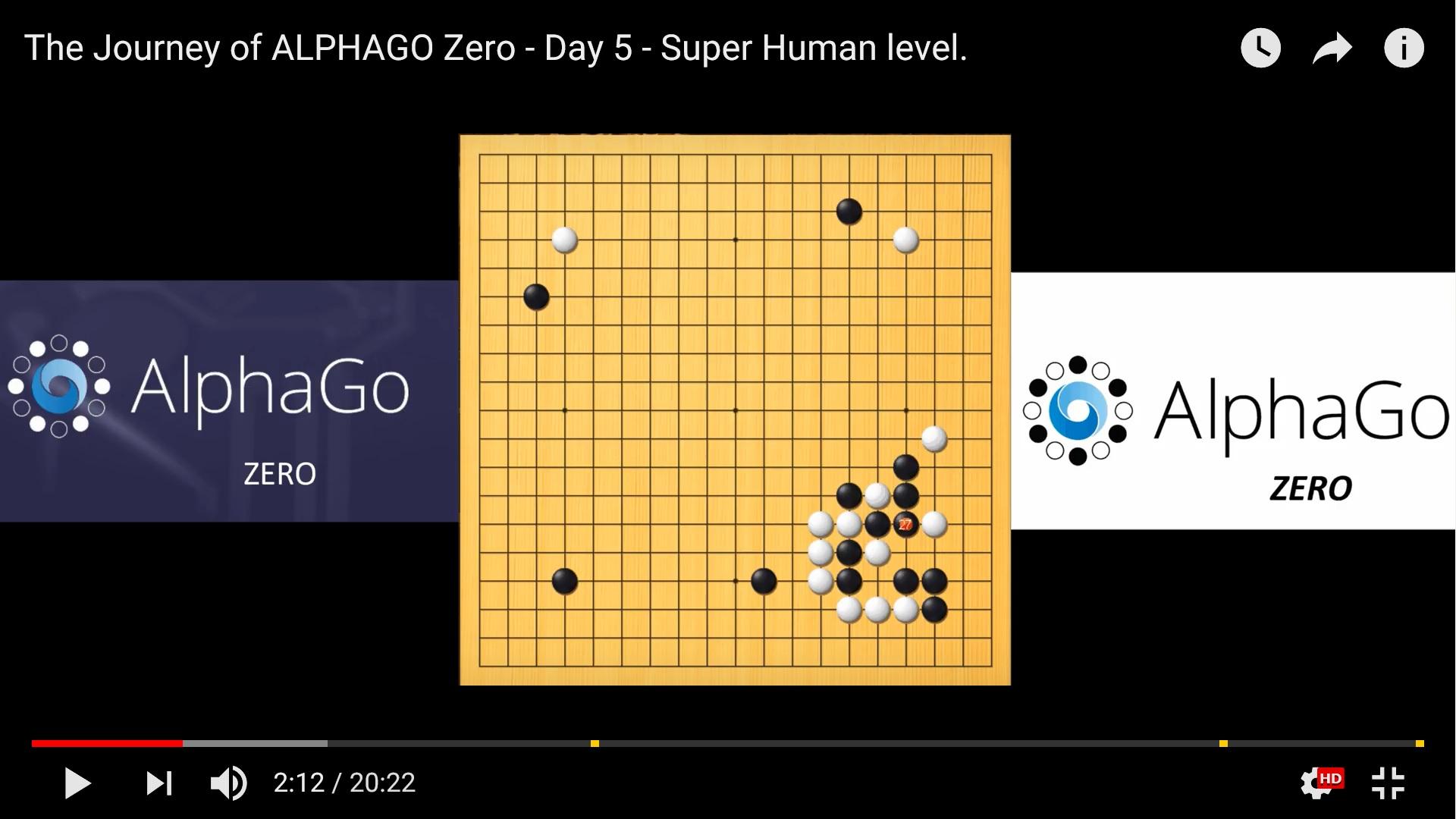 AlphaGo ZERO 5