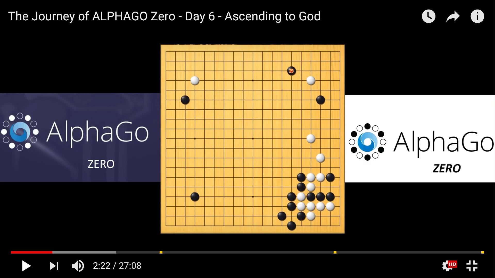 AlphaGo ZERO 6
