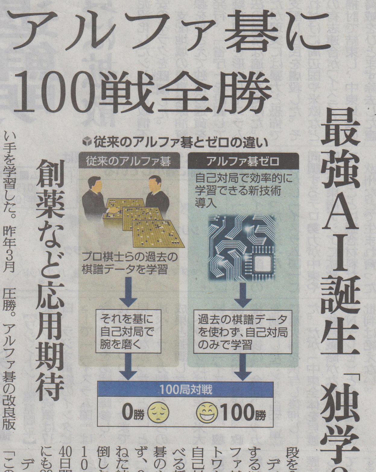 読売記事20171019アルファ碁cut