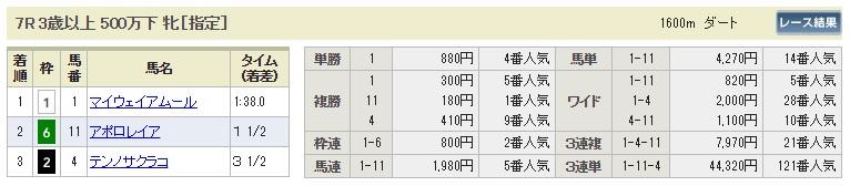【払戻金】1008東京7R(長生式馬券スタイル)