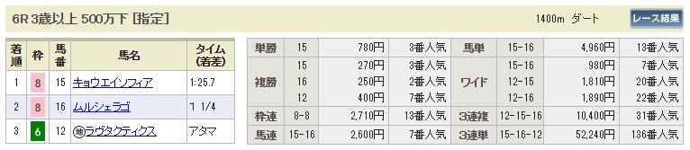 【払戻金】1008東京6R(長生式馬券スタイル)