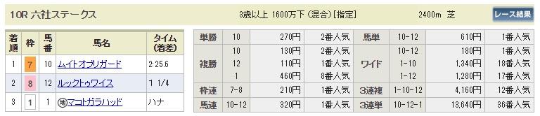 【払戻金】1008東京10R(長生式馬券スタイル)
