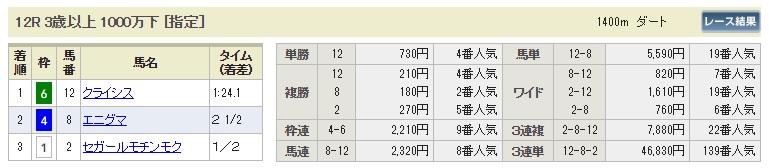 【払戻金】1014東京12R(長生式馬券スタイル)
