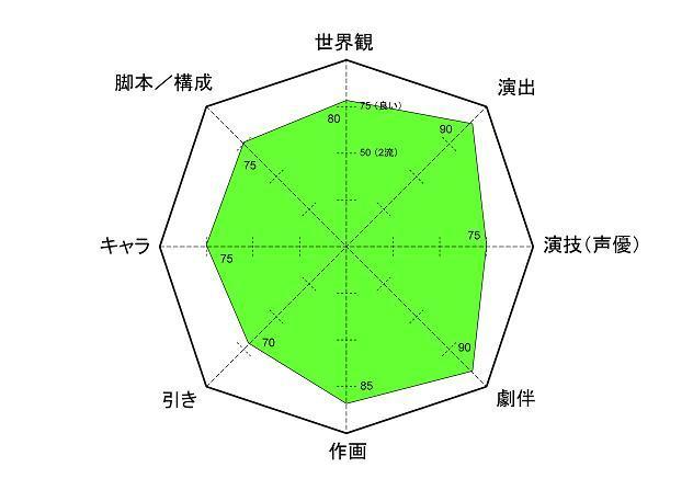 坂道 レーダー