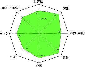 坂道 レーダー小5