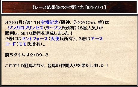 92S宝塚記念結果トピック