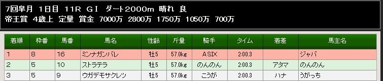 92S帝王賞