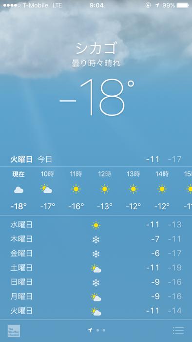 シカゴ温度