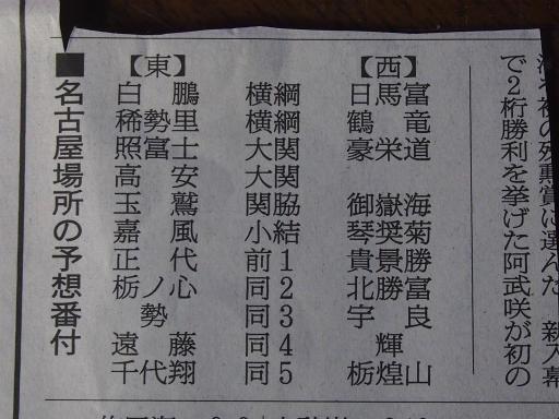 20170529・大相撲03・予想番付