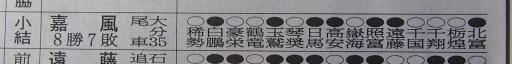 20170529・大相撲12・技能=嘉風