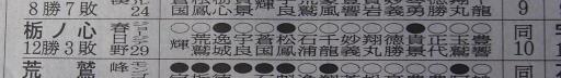 20170529・大相撲16・栃ノ心