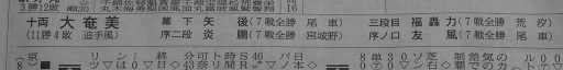 20170724・相撲05・十両以下優勝・中