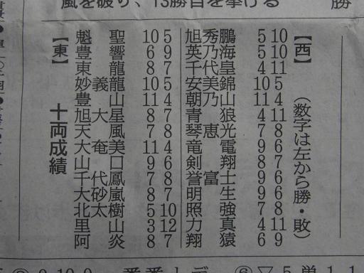 20170724・相撲02・十両